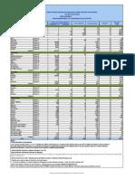 2015-abr-3-cha-CHIKV-casos-se-13.pdf