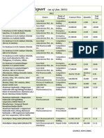 Doh Cop Rice Report Jan 2013
