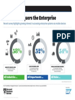 SAP HBR-Mobile Conquers the Enterprise-Infographic