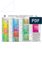Escala de Tiempo Geologico 2009 - INTERNATIONAL STRATIGRAPHIC CHART 2009