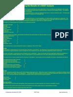 Template Excel Membuat Matriks SWOT