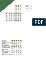 Airthread Valuation