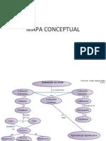 PTG UNIDAD II MAPA_CONCEPTUAL.pdf