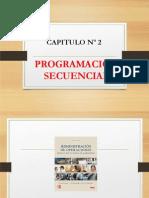 Capitulo Nº 2 Programacion de Produccion 21 n