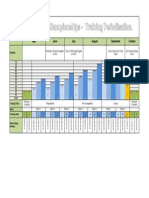 2015 rrc nq champs periodisation