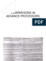 Comparisons in Advance Processors1