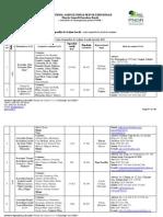 Lista Cu Grupurile de Actiune Locala Selectate de MADR Si Date de Contact GAL - 2014 (Actualizata)