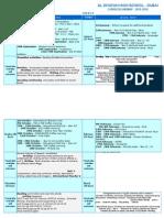Review Curriculum Map 2015 Year 10-Babitha
