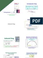 5_Configuration Aerodynamics - 2.pdf