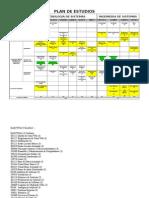 GGA_OK_Plan Estudios Tec_Ing_Sistemas-Materias a Ver_est_SENA -ANALISIS Y DESARROLLO