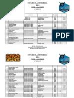 Resultados Copa Escolar y Colegial 2015