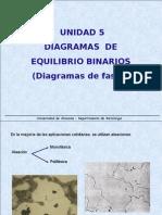 Diagrama FE.C