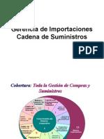 Gerencia de Importaciones. La Cadena de Suministros Ppt (1)
