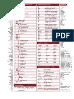 Ruby on Rails Cheat Sheet v1