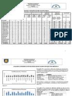 Analisis e Interpretación de Resultados 2013