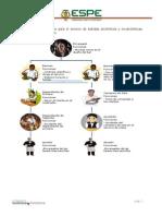 Personal del Bar, Organigrama y Funciones-Maria Molina.docx
