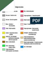 CODIGO DE COLORES - HIDRAULICA