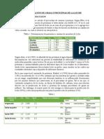 Determinación de Grasa y Proteínas de La Leche (2)
