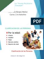 clasificacion por la edad, Nacionalidad , ciudadania