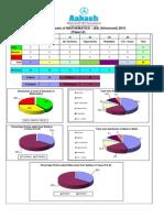 JEE Advanced 2015 Paper 2 Analysis