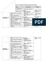 CARTEL DE CAPACIDADES PFRH-1°