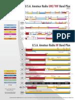 Amateur_BandPlan.pdf