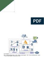 MVNO Diagram