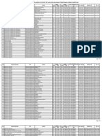 Listing Kp Ivc 3Maret2015