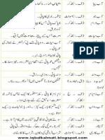 Urdu Lughat (zubibooks.com)