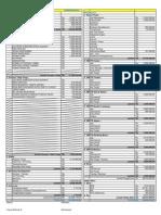 Laporan Keuangan YCHI Februari 2015