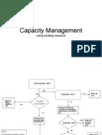 Capacity Management_Telecom