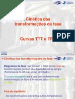 Curvas TTT