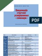 06 Roland Vucinic Strucno Usavrsavanje Seminari 1998 2014