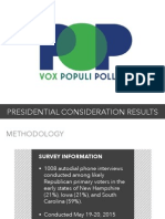 Vox Populi-Daily Caller Poll Candidate Considerations