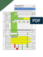 Cronograma Implementacion Sgc 2