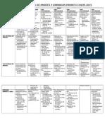 Temas Para Escuela de Padres y Jornadas Padres e Hijos 2015