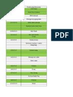 Contoh Format TSF JMP Indentifikasi bahan makanan