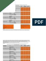 CEZ Lista Preturi Clienti Eligibili Noncasnici Mm 01.01.2015