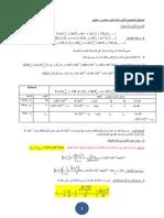تصحيح الموضوع الثاني شعبة تقني رياضي