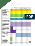 Diagrama-Gantt 2015