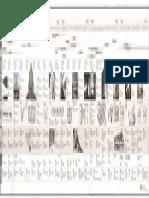 Grilla Arg 1900-2000 PDF Completa