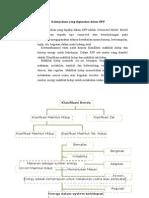 RPP Klasifikasi Benda