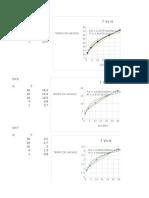 Tablas Datos Experimentales