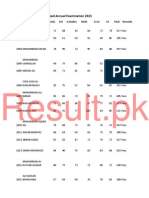 5th Class Fde Result 2015