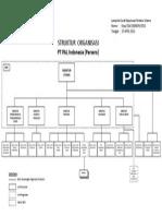StrukturOrganisasi PAL Indonesia