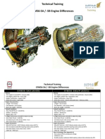 CFM56 5A 5B Differences