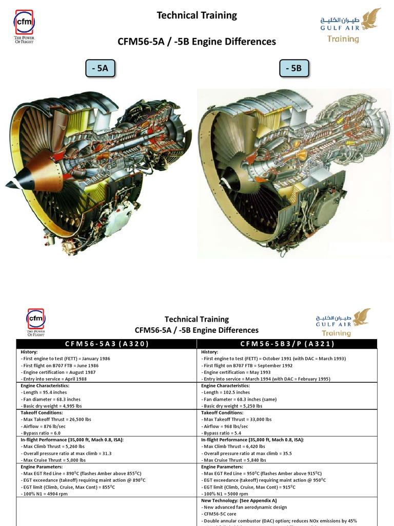 Cfm56 7b manual