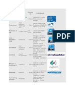 Spesifikasi Komputer Intel