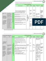 Plano Actividades BE 20092010