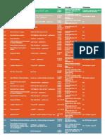 sarus 2007 schedule